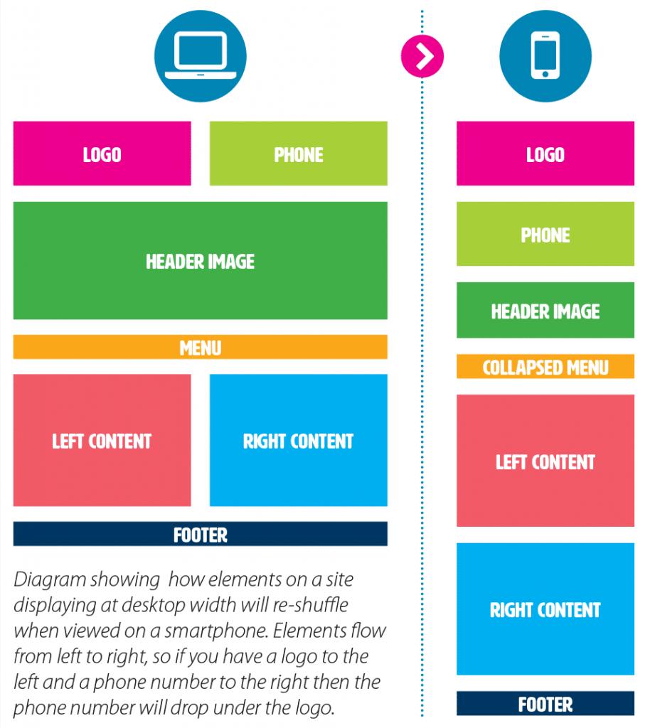 responsive-website-layout
